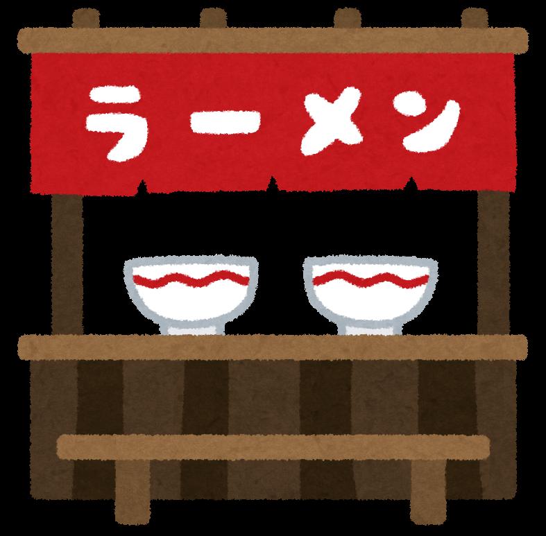 【悲報】ラーメン屋に炒飯がある理由 ←誰も説明出来ないwwwwww