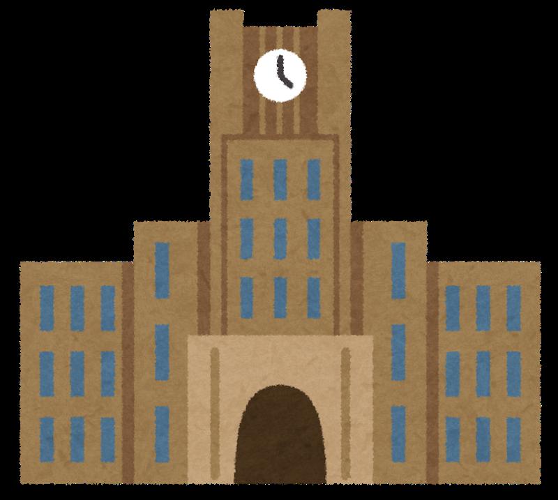 大阪大学と一橋大学はどっちの方が頭いい?
